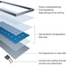 Adhesive & sealant application systems for solar panel manufacturing