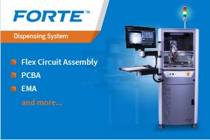 介绍Forte™系列 - 提供卓越的生产力和准确性。