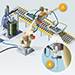 Automotive Complete Dispensing System