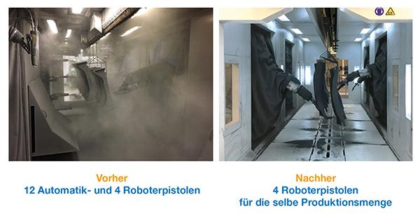 Roboter Beschichtungen