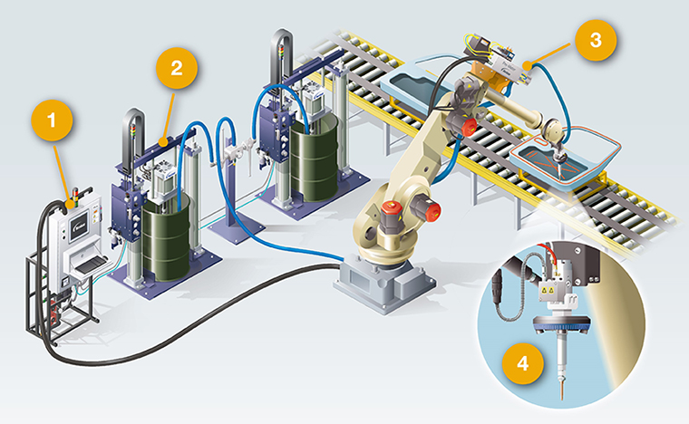 Automotive Systems Group - Complete Dispensing System