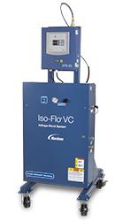 Iso-Flo Elektrostatisches Mobiles System