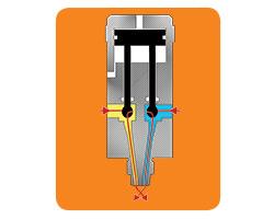 2-Komponenten No-Drip-Ventile